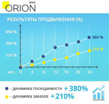 www.mvk-orion-expo.ru
