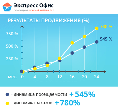 www.express-office.ru